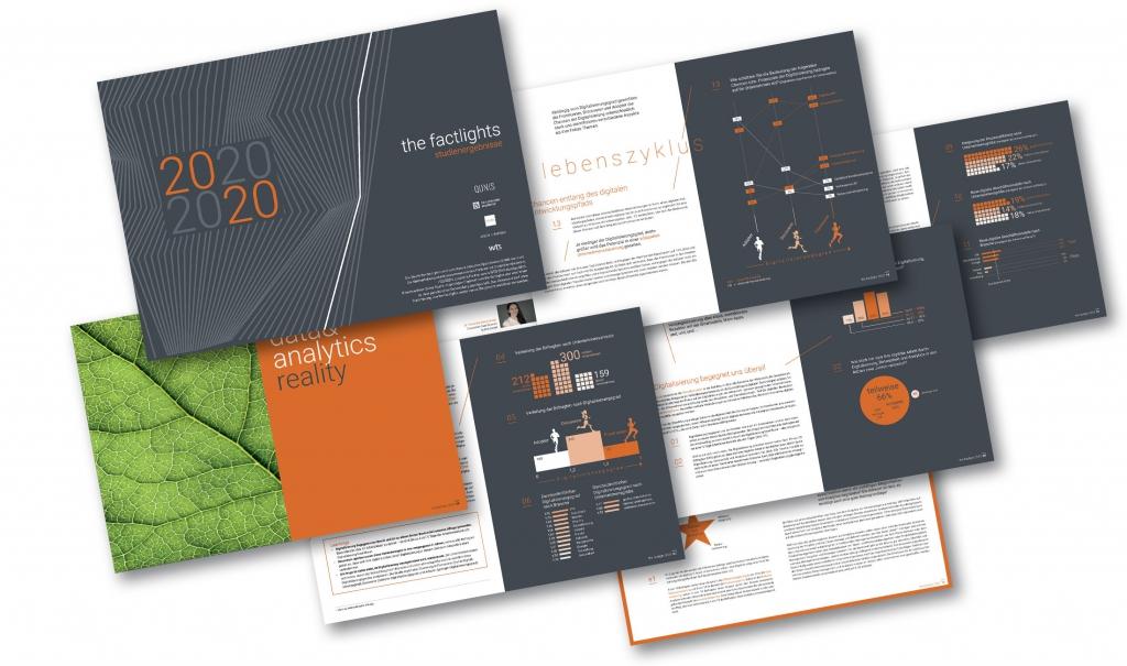 Holen Sie sich alle Ergebnisse der Studie the factlights 2020!
